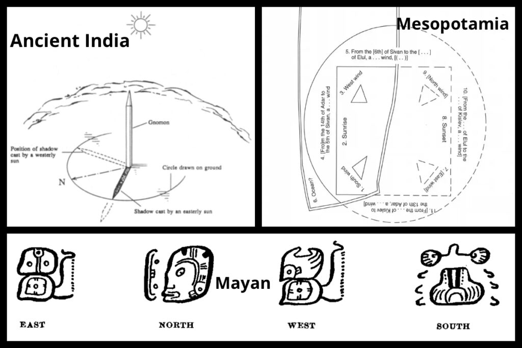 Cardinal Directions in ancient civilisations